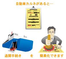 出典:JAF 自動車カルネ