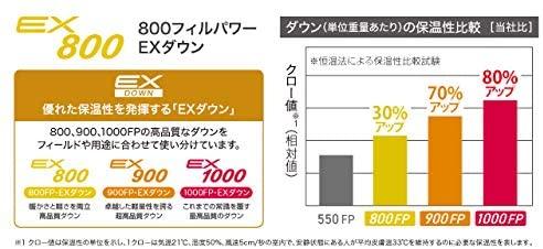 800フィルパワー(FP)保温性比較